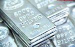 Курс на серебро в России