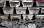 Стоимость серебра в Сбербанке России