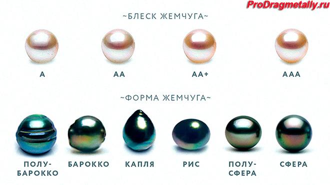 Форма и яркость жемчуга