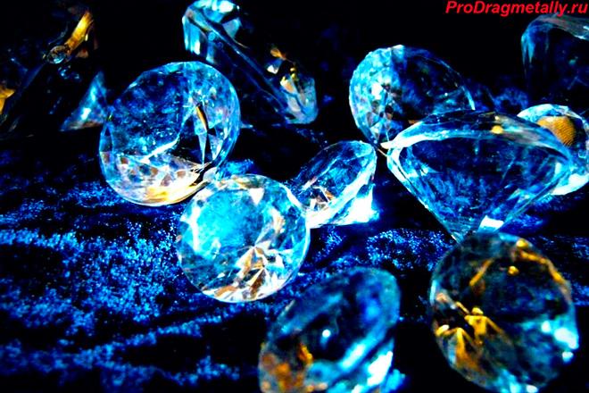 Драгоценные камни в огранке